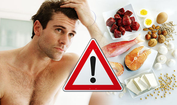 Protein Deficiency – Signs and Symptoms of Protein Deficiency