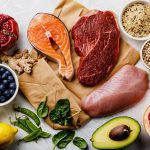Protein Daily Intake – How Much Protein Grams Per Day do you NEED?